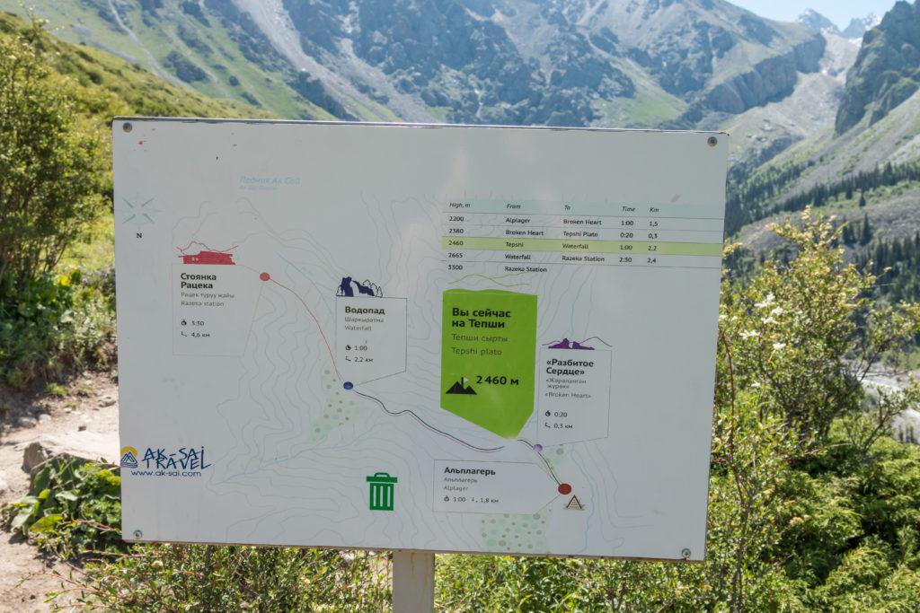 Ala Archa Hiking routes