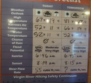 Zion Narrows weather report